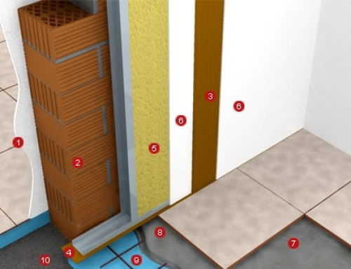 Formación de Aislamiento Acústico en Edificación
